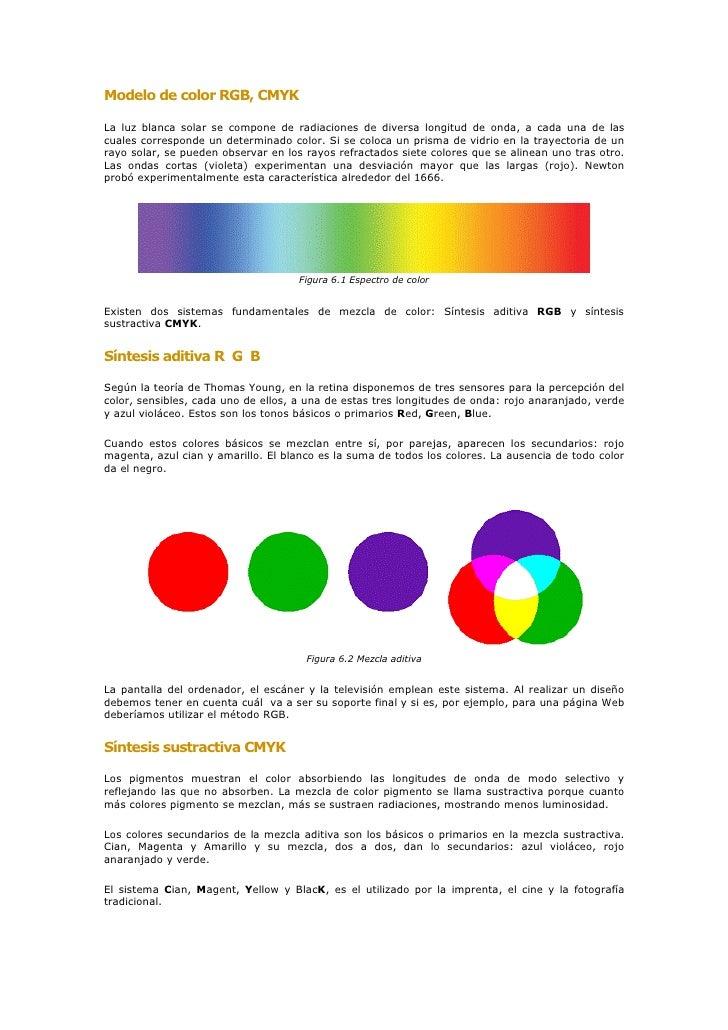 06 Dibujo Vectorial Con Draw. El Color