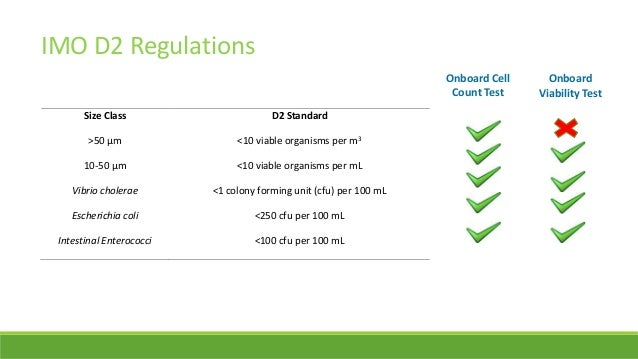 IMarEST Compliance Testing Presentation  Evaluation of
