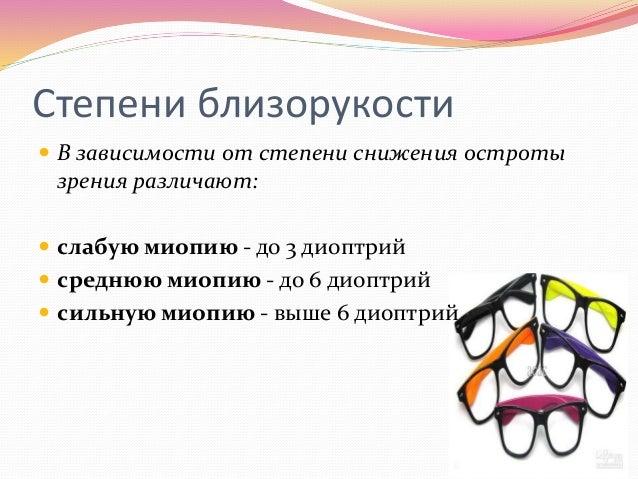 06 миопия (final)