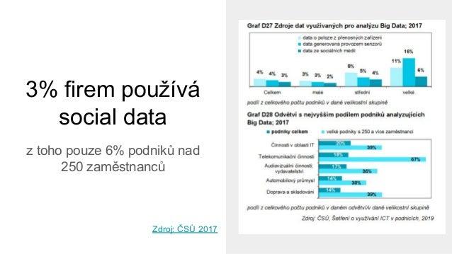 Analytici a Data Scientists 21. století?
