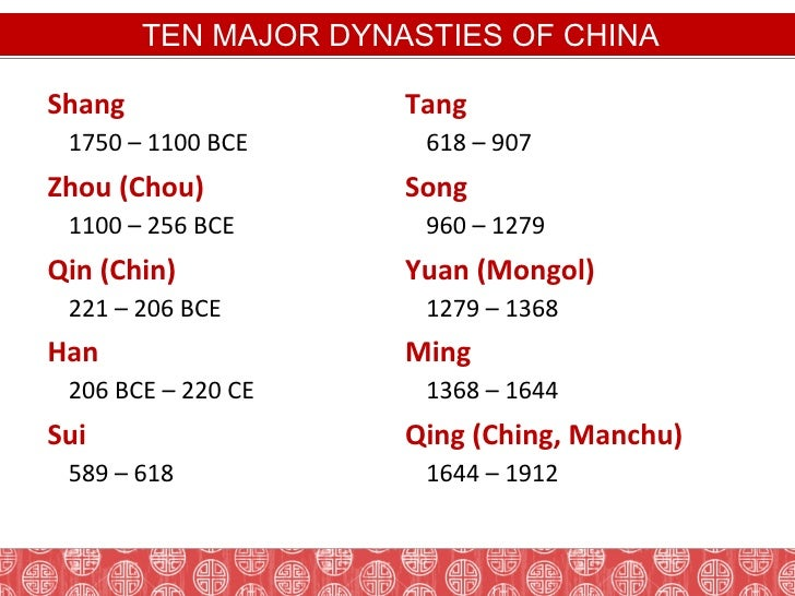 06 History of China 2013