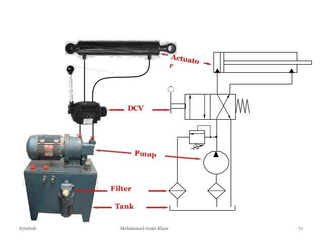 Hydraulic Power Pack and Hydraulic Symbols | Hydraulic Power Unit Schematic |  | SlideShare