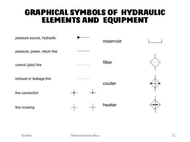 Hydraulic Power Pack And Hydraulic Symbols