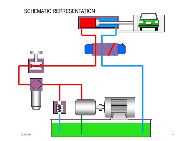 Hydraulic Power Pack and Hydraulic Symbols | Hydraulic Power Unit Schematic |  | SlideShare