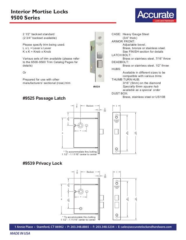Interior screen door hardware - Interior door privacy mortise lock ...