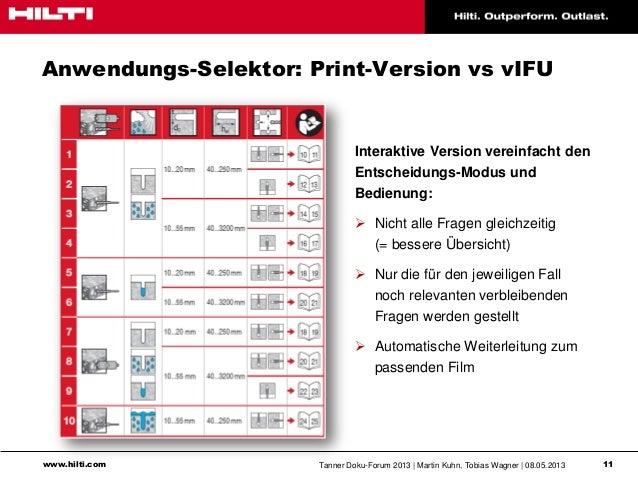www.hilti.com Tanner Doku-Forum 2013   Martin Kuhn, Tobias Wagner   08.05.2013 11Anwendungs-Selektor: Print-Version vs vIF...