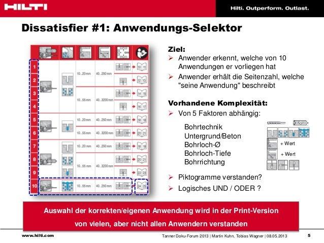 www.hilti.com Tanner Doku-Forum 2013   Martin Kuhn, Tobias Wagner   08.05.2013 5Dissatisfier #1: Anwendungs-SelektorAuswah...