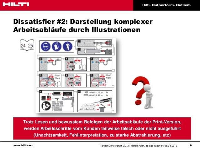 www.hilti.com Tanner Doku-Forum 2013   Martin Kuhn, Tobias Wagner   08.05.2013 6Dissatisfier #2: Darstellung komplexerArbe...
