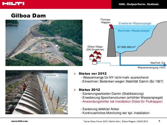 www.hilti.com Tanner Doku-Forum 2013   Martin Kuhn, Tobias Wagner   08.05.2013 7Erweiterter WasserspiegelFlutungs-KlappenG...