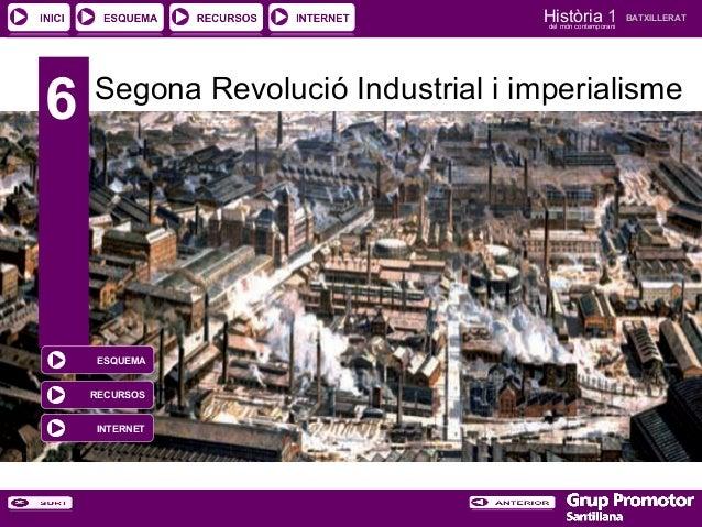 Història 1 del món contemporani  6  BATXILLERAT  Segona Revolució Industrial i imperialisme  ESQUEMA RECURSOS INTERNET
