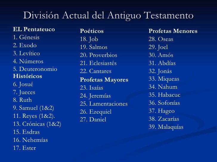 División Actual del Antiguo Testamento Poéticos 18. Job 19. Salmos 20. Proverbios 21. Eclesiastés 22. Cantares Profetas Ma...