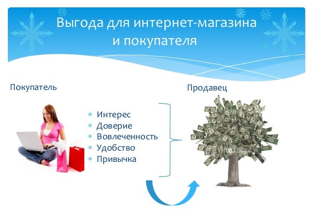Ozon.ru: Персонализация как тренд e-commerce Slide 3
