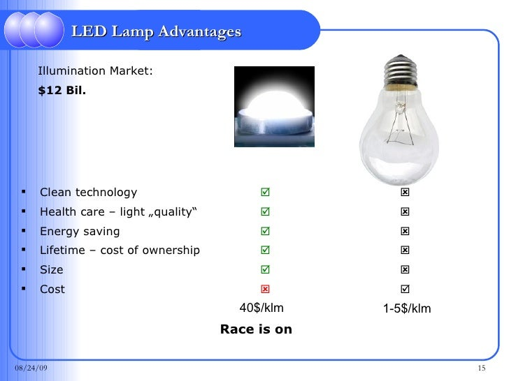 Solid state lighting Energy efficient and environmental friendly nanotechnology solution  sc 1 st  SlideShare & Solid state lighting: Energy efficient and environmental friendly nanu2026 azcodes.com