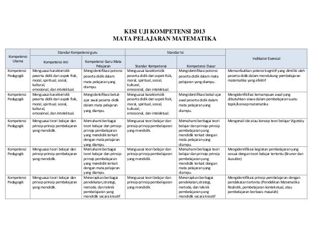 KISI UJI KOMPETENSI 2013                                                                    MATA PELAJARAN MATEMATIKA     ...
