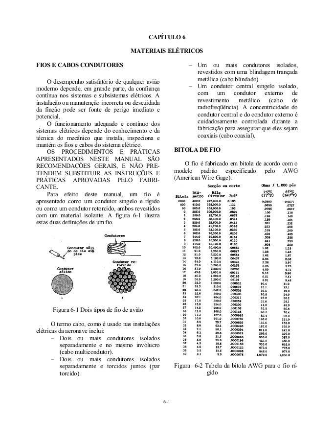 6-1 CAPÍTULO 6 MATERIAIS ELÉTRICOS FIOS E CABOS CONDUTORES O desempenho satisfatório de qualquer avião moderno depende, em...