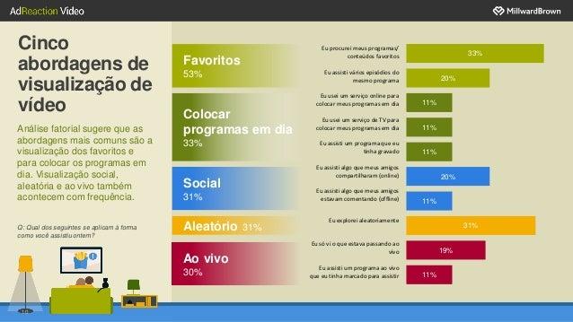 10 Cinco abordagens de visualização de vídeo Análise fatorial sugere que as abordagens mais comuns são a visualização dos ...