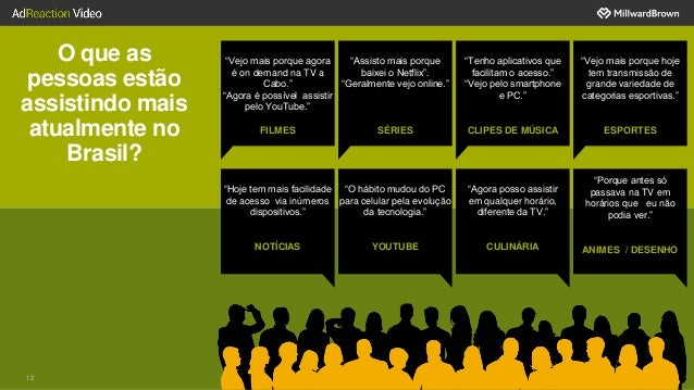 """12 O que as pessoas estão assistindo mais atualmente no Brasil? """"Vejo mais porque agora é on demand na TV a Cabo."""" """"Agora ..."""