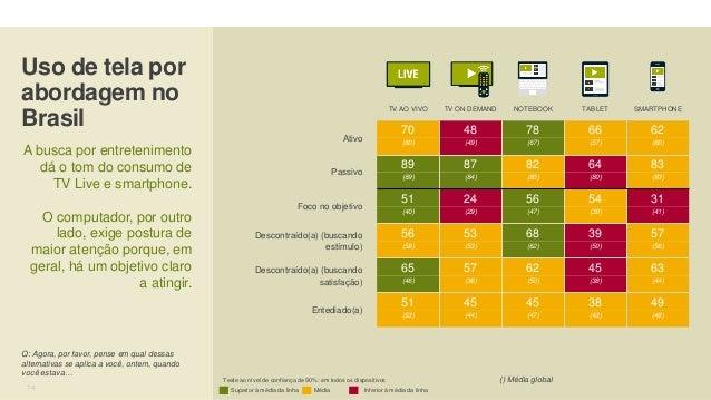 Superior à média da linha () Média global Média Inferior à média da linha Teste ao nível de confiança de 90%: em todos os ...