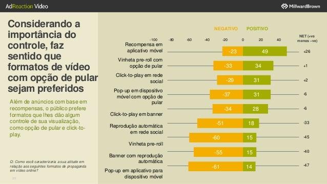 20 Considerando a importância do controle, faz sentido que formatos de vídeo com opção de pular sejam preferidos Além de a...