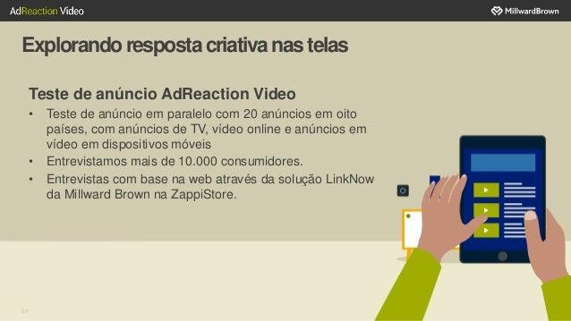 Explorandorespostacriativanastelas 29 Teste de anúncio AdReaction Video • Teste de anúncio em paralelo com 20 anúncios em ...