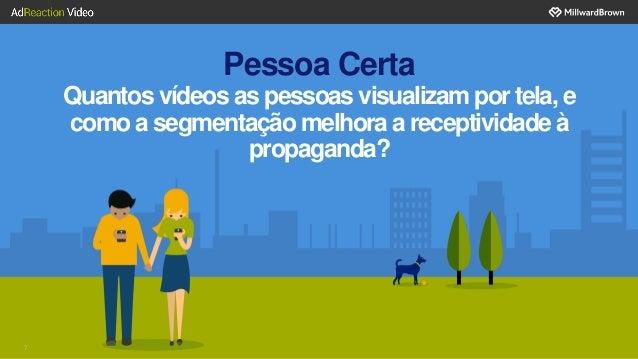 Pessoa Certa Quantos vídeos as pessoas visualizampor tela, e como a segmentação melhora a receptividade à propaganda? 7