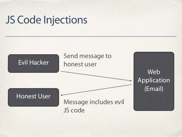 JS Code Injections Evil Hacker Honest User Web Application (Email) Send message to honest user Message includes evil JS co...