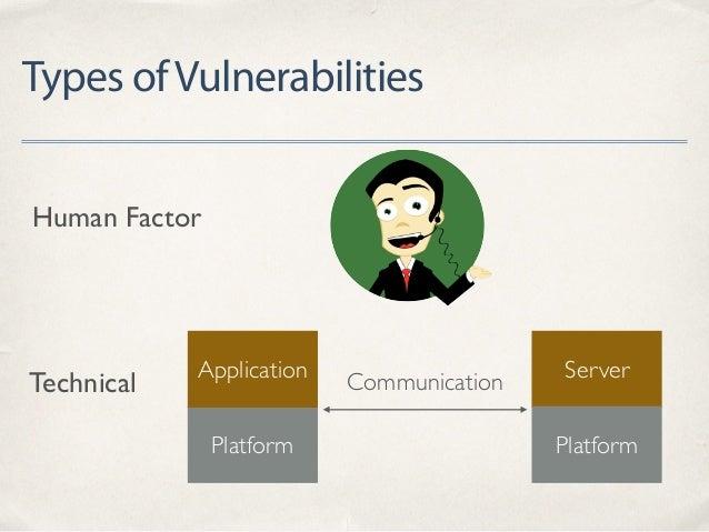 Types ofVulnerabilities Platform Application ServerCommunicationTechnical Human Factor Platform