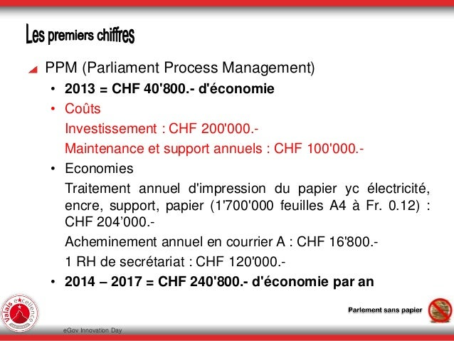 PPM (Parliament Process Management) • 2013 = CHF 40'800.- d'économie • Coûts Investissement : CHF 200'000.Maintenance et s...