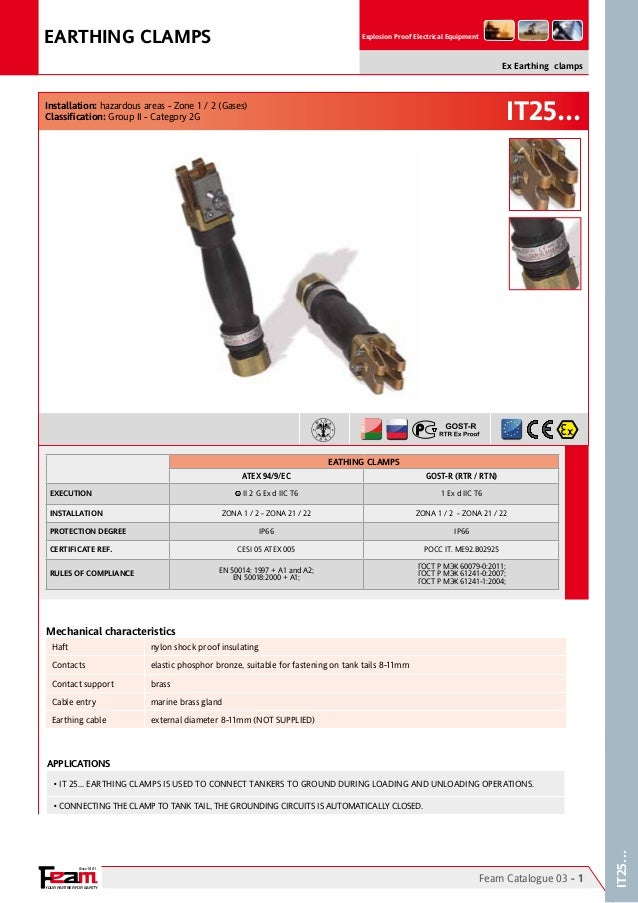 YOUR PARTNER FOR SAFETY Since 1961 Explosion Proof Electrical Equipment IT25... IT25... Installation: hazardous areas - Zo...