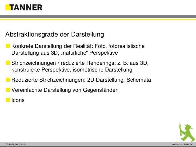 © 2014 vertraulich   Folie 18TANNER AG © 2015 vertraulich   Folie 18  Konkrete Darstellung der Realität: Foto, fotorealis...