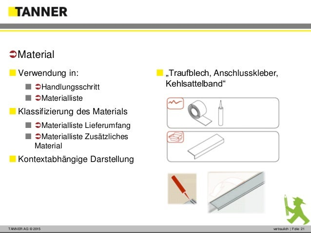 © 2014 vertraulich   Folie 21TANNER AG © 2015 vertraulich   Folie 21  Verwendung in:  Handlungsschritt  Materialliste...