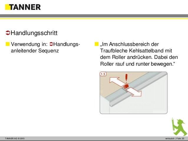 © 2014 vertraulich   Folie 25TANNER AG © 2015 vertraulich   Folie 25  Verwendung in: Handlungs- anleitender Sequenz Han...