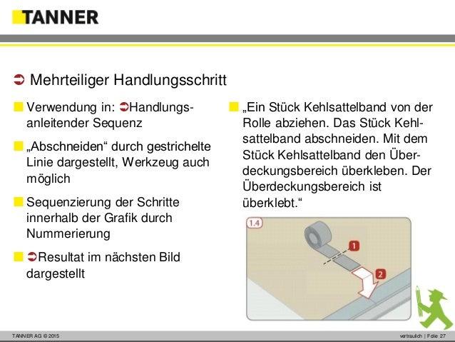 """© 2014 vertraulich   Folie 27TANNER AG © 2015 vertraulich   Folie 27  Verwendung in: Handlungs- anleitender Sequenz  """"A..."""