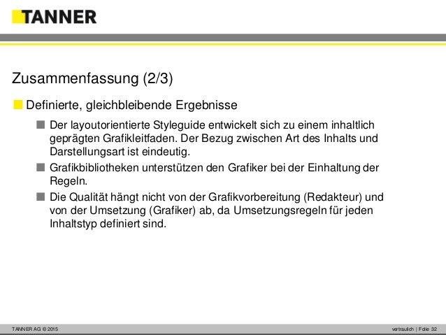 © 2014 vertraulich   Folie 32TANNER AG © 2015 vertraulich   Folie 32  Definierte, gleichbleibende Ergebnisse  Der layout...