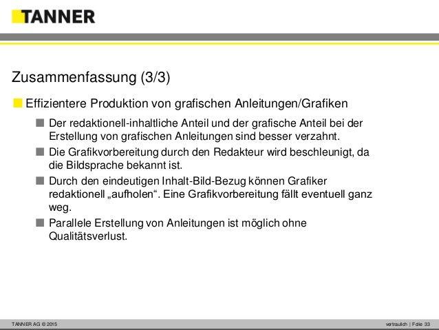 © 2014 vertraulich   Folie 33TANNER AG © 2015 vertraulich   Folie 33  Effizientere Produktion von grafischen Anleitungen/...