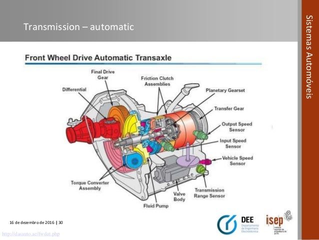 Phenomenal Front Wheel Drive Automatic Transmission Diagram The Main Drive Gear Wiring Digital Resources Bemuashebarightsorg