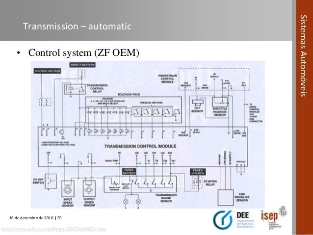 zf ecu wiring diagram wiring diagramsautomotive systems course (module 06)  power transmission systems in