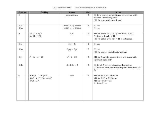 Aqa Gcse French Higher Paper 2013 Free Ebook Premium border=
