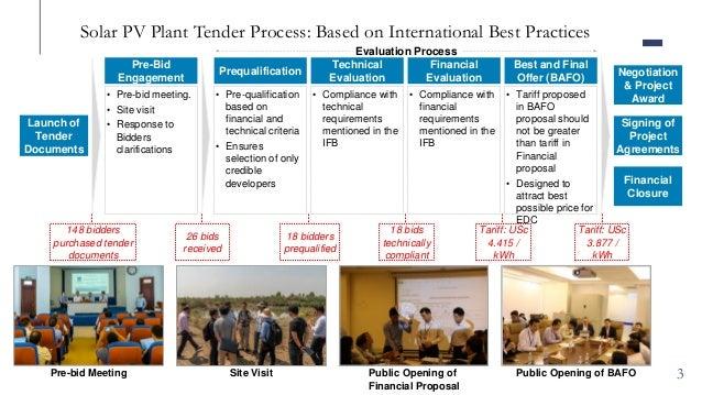 Pradeep Tharakan - Cambodia's National Solar Park Slide 3