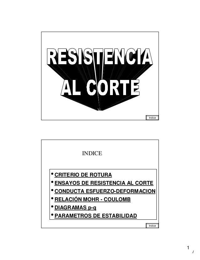 1 1 Indice INDICE •CRITERIO DE ROTURA •ENSAYOS DE RESISTENCIA AL CORTE •CONDUCTA ESFUERZO-DEFORMACION •RELACIÓN MOHR - COU...