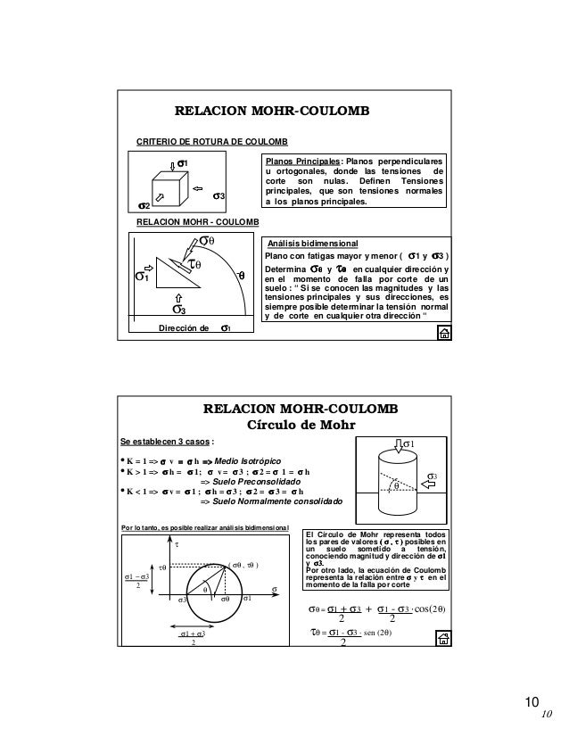 10 10 RELACION MOHR-COULOMB Análisis bidimensional Plano con fatigas mayor y menor ( σσσσ1 y σσσσ3 ) Determina σσσσθθθθ y ...