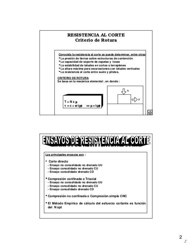 2 2 RESISTENCIA AL CORTE Criterio de Rotura Conocida la resistencia al corte se puede determinar, entre otras: •La presión...