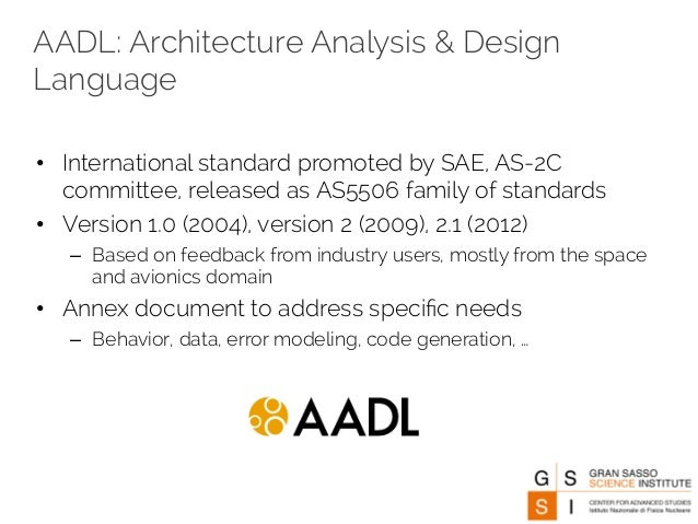 Aadl Architecture Analysis And Design Language