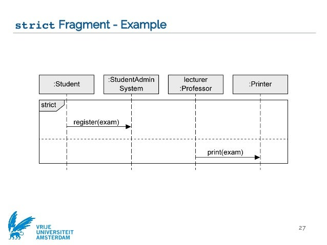 vrije universiteit amsterdam strict fragment - example 27