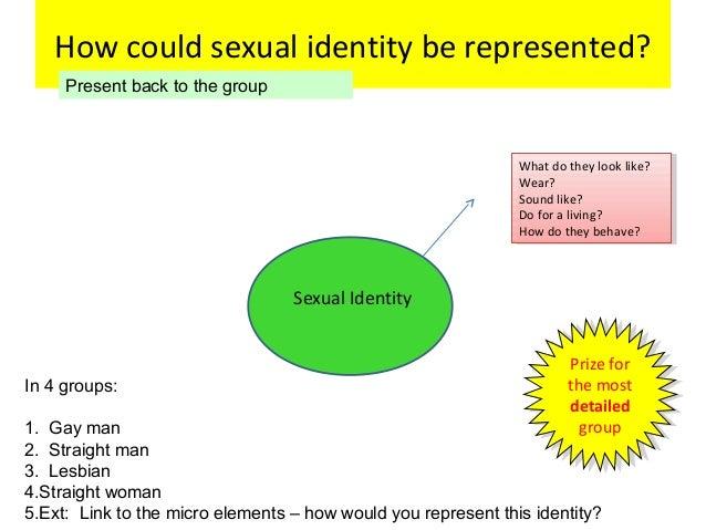 Gay      Straight  Gay                  Straight    Man        Man    Woman                 Woman•   Henry    •   Tyler   ...