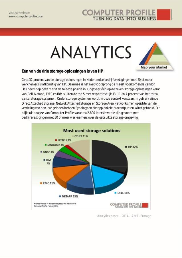 Eén van de drie storage-oplossingen is van HP Circa 32 procent van de storage-oplossingen in Nederlandse bedrijfsvestiging...