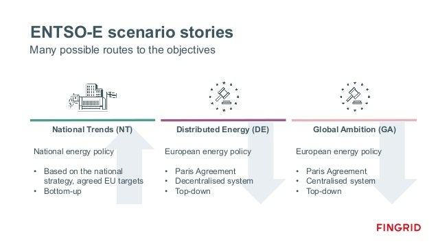 ENTSO-E scenario stories Many possible routes to the objectives National Trends (NT) National energy policy • Based on the...