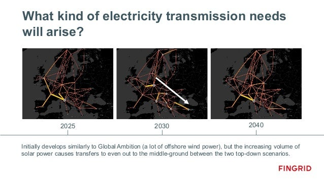 Baltic Sea region transmission connections are developed Transmission connections ensure that markets continue to function...