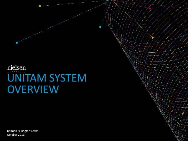UNITAM SYSTEM OVERVIEW  Damien Pilkington-Lewis October 2013
