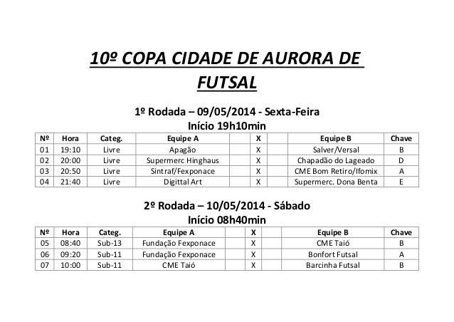 10º COPA CIDADE DE AURORA DE FUTSAL 1º Rodada – 09/05/2014 - Sexta-Feira Início 19h10min Nº Hora Categ. Equipe A X Equipe ...